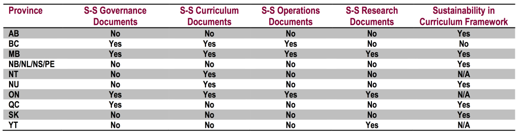 SEPN_K12_diagrams-Table 01