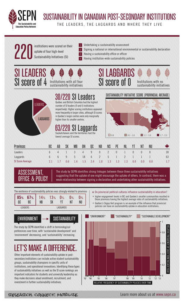 SEPN_PSE census infographic nov 27
